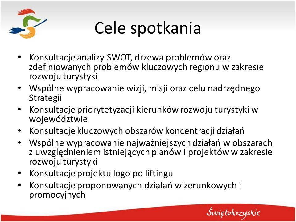Cele spotkania Konsultacje analizy SWOT, drzewa problemów oraz zdefiniowanych problemów kluczowych regionu w zakresie rozwoju turystyki Wspólne wyprac