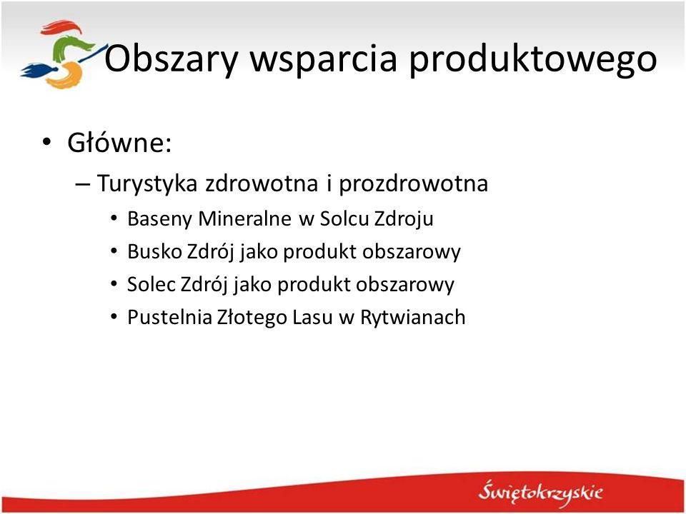 Obszary wsparcia produktowego Główne: – Turystyka zdrowotna i prozdrowotna Baseny Mineralne w Solcu Zdroju Busko Zdrój jako produkt obszarowy Solec Zd