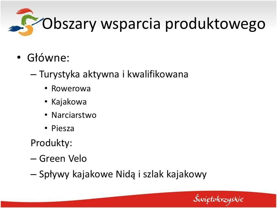 Obszary wsparcia produktowego Główne: – Turystyka aktywna i kwalifikowana Rowerowa Kajakowa Narciarstwo Piesza Produkty: – Green Velo – Spływy kajakow