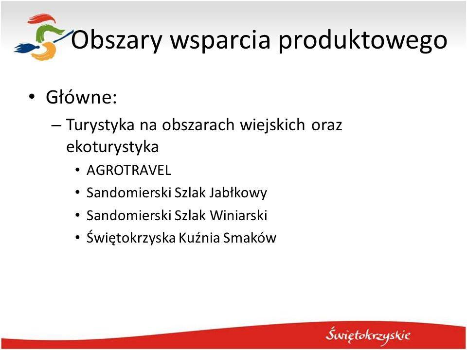 Obszary wsparcia produktowego Główne: – Turystyka na obszarach wiejskich oraz ekoturystyka AGROTRAVEL Sandomierski Szlak Jabłkowy Sandomierski Szlak W