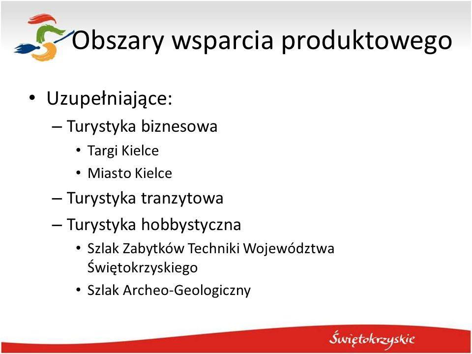 Obszary wsparcia produktowego Uzupełniające: – Turystyka biznesowa Targi Kielce Miasto Kielce – Turystyka tranzytowa – Turystyka hobbystyczna Szlak Za