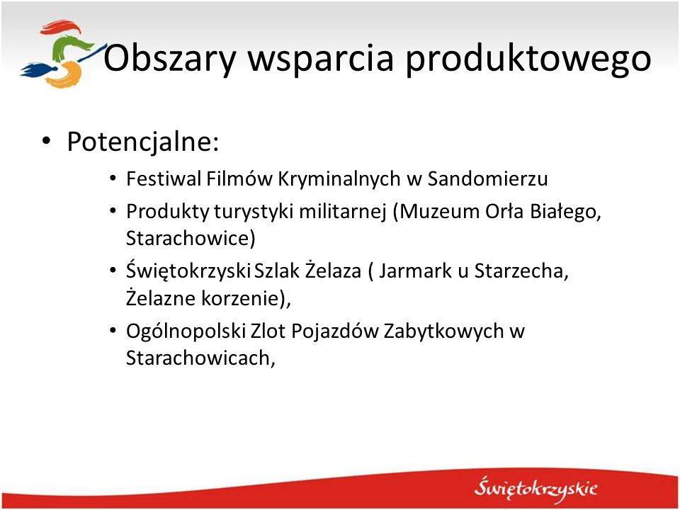 Obszary wsparcia produktowego Potencjalne: Festiwal Filmów Kryminalnych w Sandomierzu Produkty turystyki militarnej (Muzeum Orła Białego, Starachowice