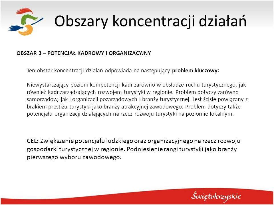 Obszary koncentracji działań OBSZAR 3 – POTENCJAŁ KADROWY I ORGANIZACYJNY Ten obszar koncentracji działań odpowiada na następujący problem kluczowy: N