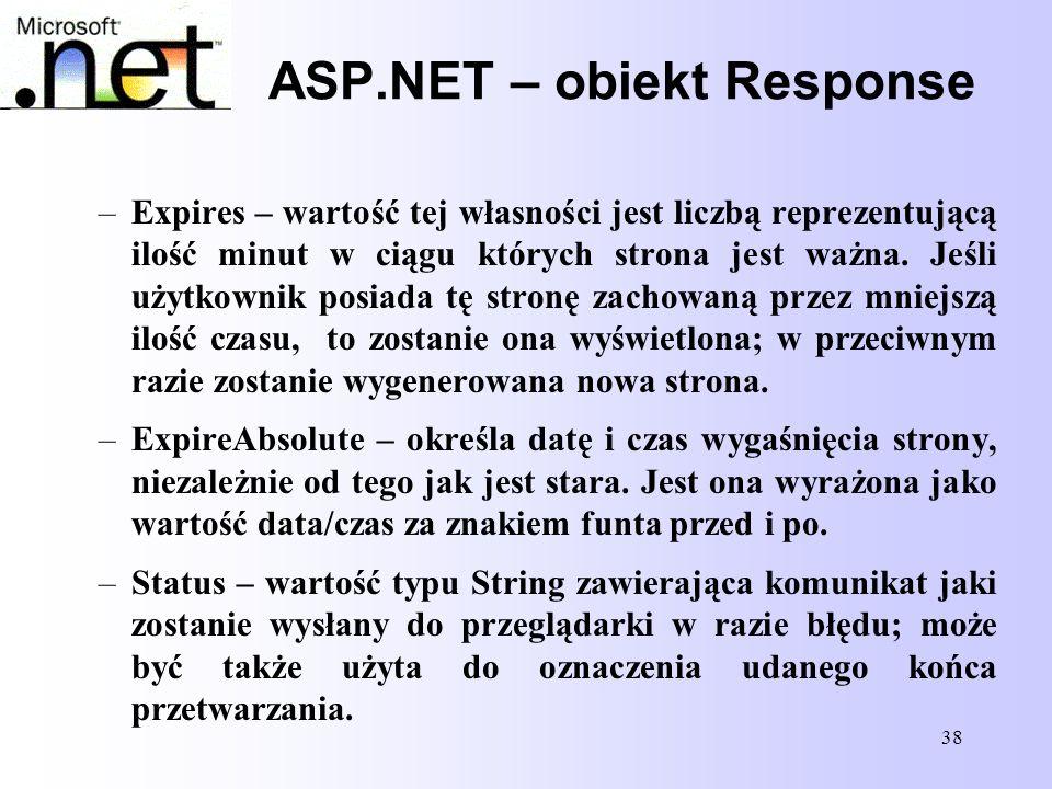 38 ASP.NET – obiekt Response –Expires – wartość tej własności jest liczbą reprezentującą ilość minut w ciągu których strona jest ważna. Jeśli użytkown