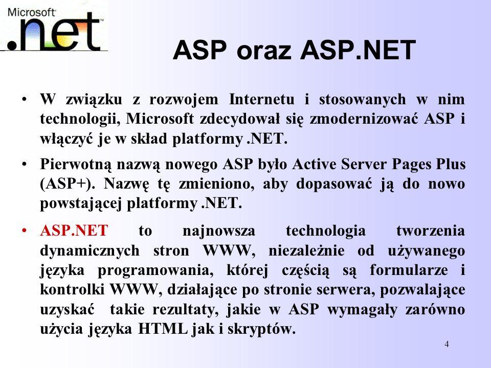 4 ASP oraz ASP.NET W związku z rozwojem Internetu i stosowanych w nim technologii, Microsoft zdecydował się zmodernizować ASP i włączyć je w skład pla