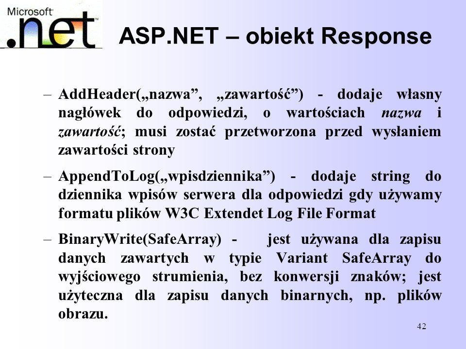 """42 ASP.NET – obiekt Response –AddHeader(""""nazwa"""", """"zawartość"""") - dodaje własny nagłówek do odpowiedzi, o wartościach nazwa i zawartość; musi zostać prz"""