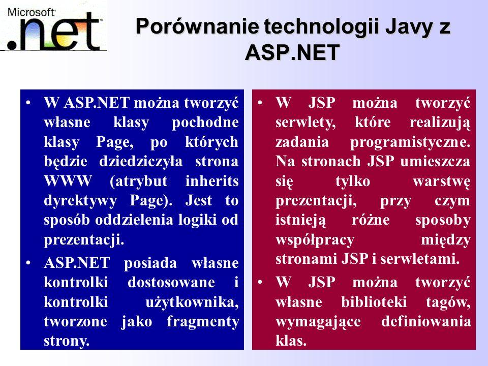 77 Porównanie technologii Javy z ASP.NET W ASP.NET można tworzyć własne klasy pochodne klasy Page, po których będzie dziedziczyła strona WWW (atrybut