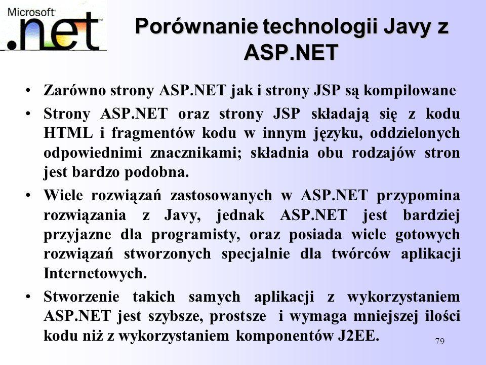 79 Porównanie technologii Javy z ASP.NET Zarówno strony ASP.NET jak i strony JSP są kompilowane Strony ASP.NET oraz strony JSP składają się z kodu HTM