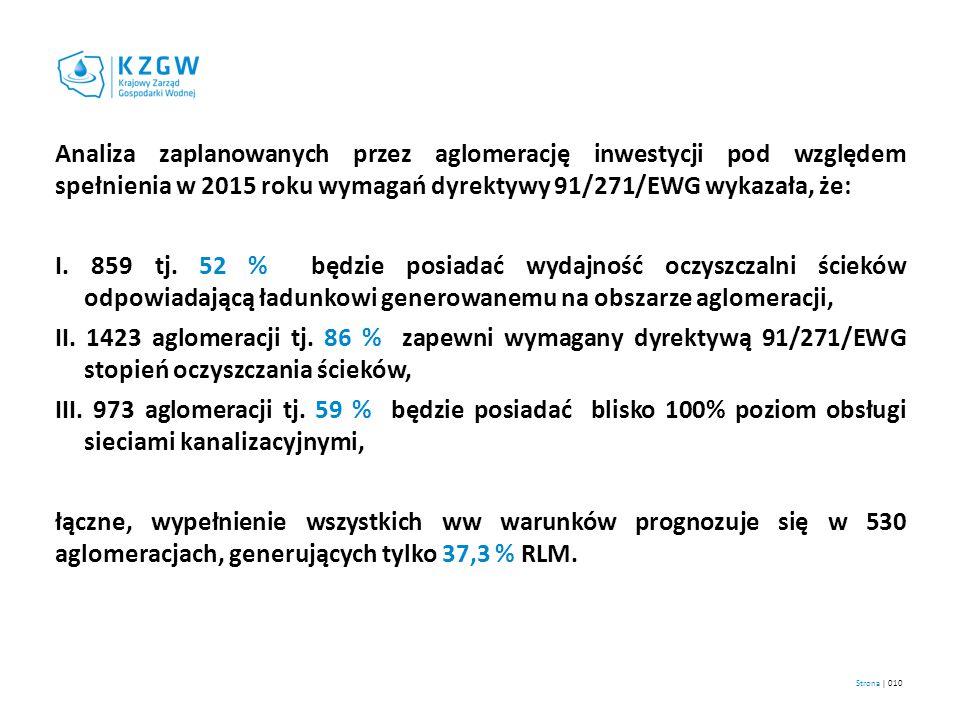 Strona | 010 Analiza zaplanowanych przez aglomerację inwestycji pod względem spełnienia w 2015 roku wymagań dyrektywy 91/271/EWG wykazała, że: I. 859