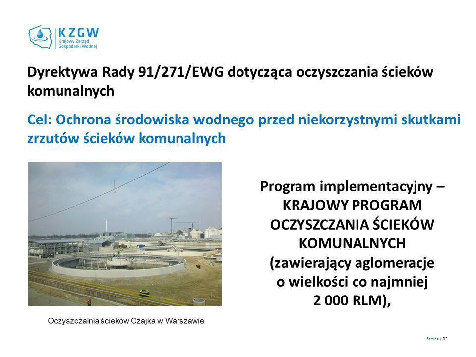 Dyrektywa Rady 91/271/EWG dotycząca oczyszczania ścieków komunalnych Cel: Ochrona środowiska wodnego przed niekorzystnymi skutkami zrzutów ścieków kom