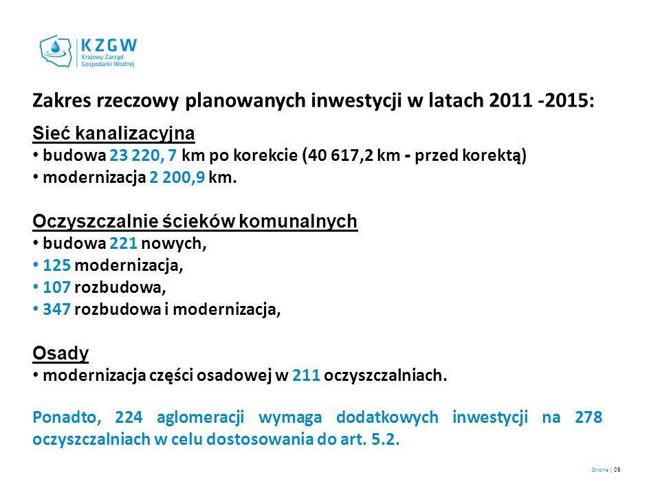 Strona | 09 Koszty planowanych inwestycji w latach 2011- 2015 wynoszą 29,36 mld zł przy uwzględnieniu korekty sieci kanalizacyjnej (37,53 mld zł – przed korektą), w tym: 18,75 mld zł na systemy kanalizacyjne po korekcie (26,91 mld zł – przed korektą), 9,44 mld zł na oczyszczalnie ścieków, 1,17 mld zł na zagospodarowanie osadów,