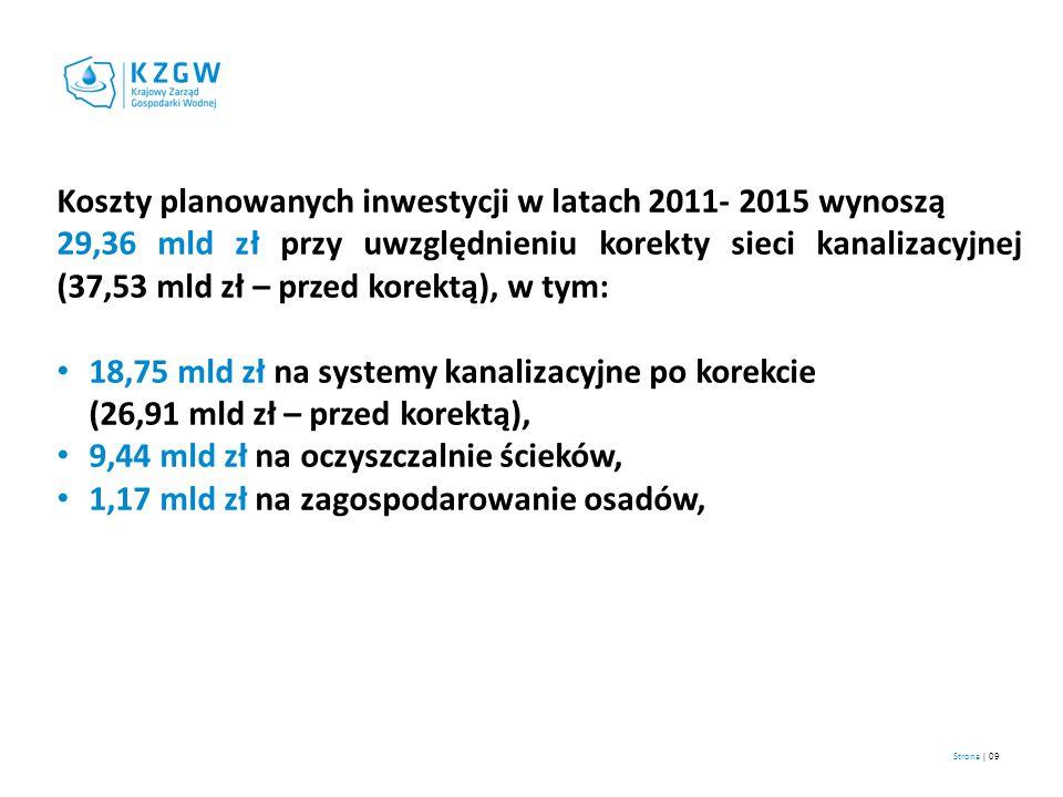 Strona | 09 Koszty planowanych inwestycji w latach 2011- 2015 wynoszą 29,36 mld zł przy uwzględnieniu korekty sieci kanalizacyjnej (37,53 mld zł – prz