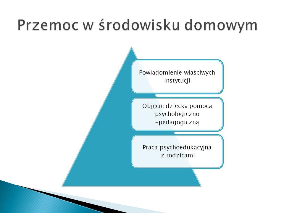 Powiadomienie właściwych instytucji Objęcie dziecka pomocą psychologiczno -pedagogiczną Praca psychoedukacyjna z rodzicami