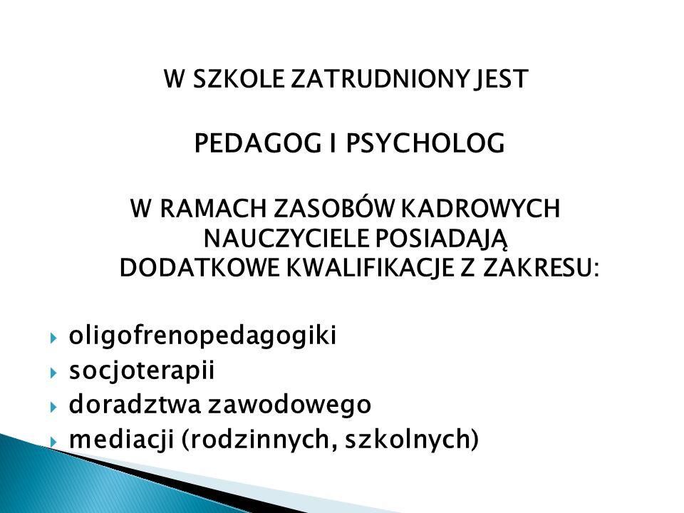 W SZKOLE ZATRUDNIONY JEST PEDAGOG I PSYCHOLOG W RAMACH ZASOBÓW KADROWYCH NAUCZYCIELE POSIADAJĄ DODATKOWE KWALIFIKACJE Z ZAKRESU:  oligofrenopedagogik
