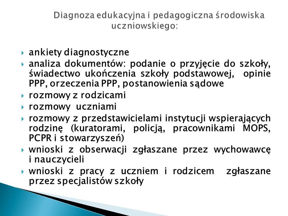  ankiety diagnostyczne  analiza dokumentów: podanie o przyjęcie do szkoły, świadectwo ukończenia szkoły podstawowej, opinie PPP, orzeczenia PPP, pos
