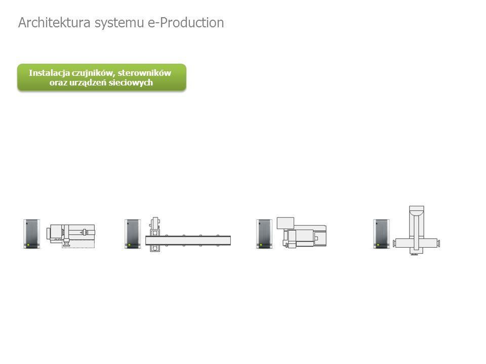 Instalacja czujników, sterowników oraz urządzeń sieciowych Architektura systemu e-Production