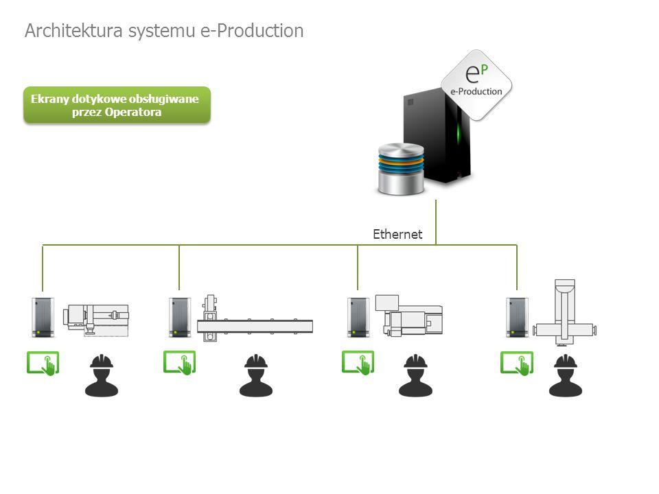 Ethernet Ekrany dotykowe obsługiwane przez Operatora Architektura systemu e-Production
