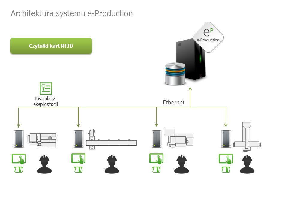 Instrukcja eksploatacji Czytniki kart RFID Architektura systemu e-Production Ethernet