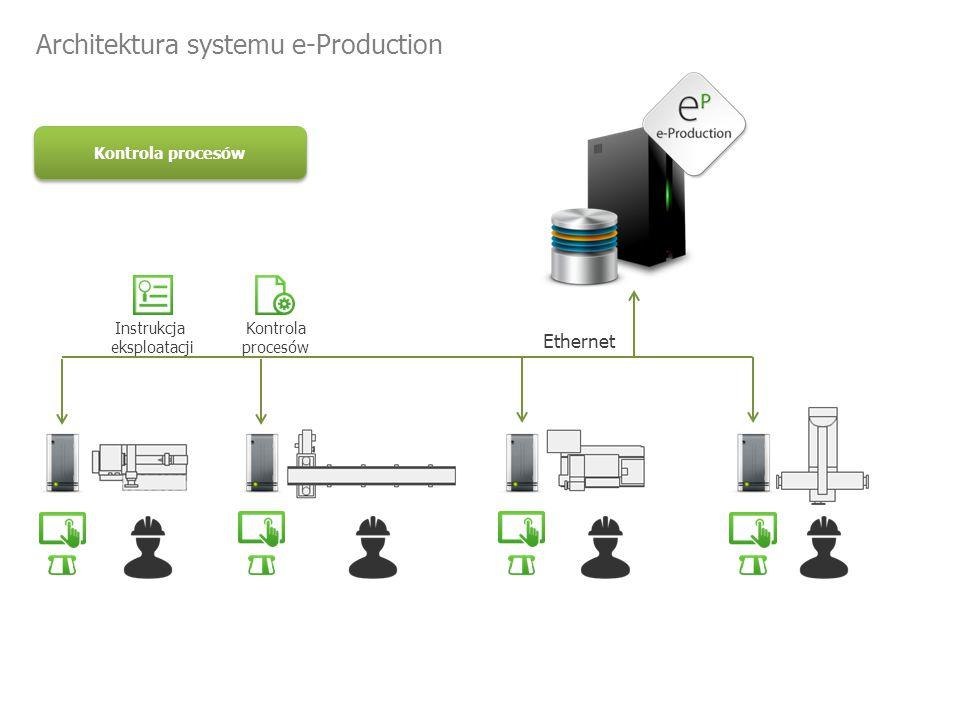 Kontrola procesów Kontrola procesów Architektura systemu e-Production Ethernet Instrukcja eksploatacji
