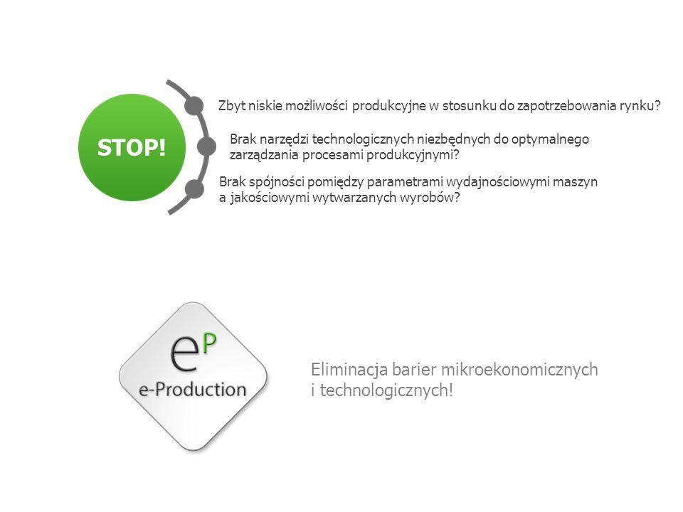 Opomiarowanie procesów produkcji – dlaczego warto.