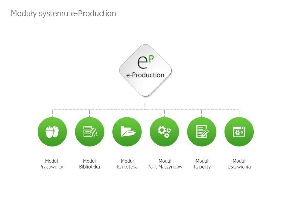 Moduły systemu e-Production Moduł Pracownicy Moduł Biblioteka Moduł Kartoteka Moduł Park Maszynowy Moduł Raporty Moduł Ustawienia