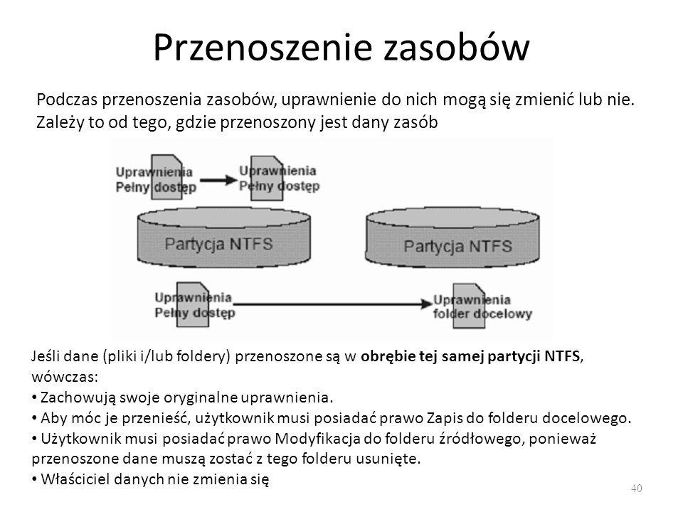 Przenoszenie zasobów 41 Jeśli dane (pliki i/lub foldery) przenoszone są na inna partycje NTFS, wówczas: Dziedziczą uprawnienia od folderu docelowego.