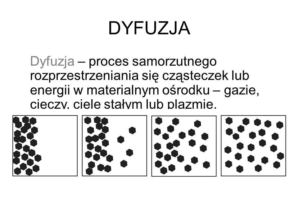 DYFUZJA Dyfuzja – proces samorzutnego rozprzestrzeniania się cząsteczek lub energii w materialnym ośrodku – gazie, cieczy, ciele stałym lub plazmie.