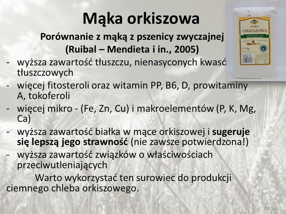 Mąka orkiszowa Porównanie z mąką z pszenicy zwyczajnej (Ruibal – Mendieta i in., 2005) -wyższa zawartość tłuszczu, nienasyconych kwasów tłuszczowych -