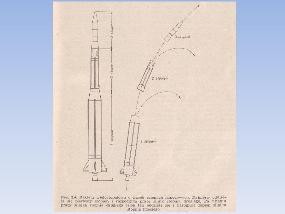 Aerodynamika po krótce Konstrukcja rakiety musi być tak zaprojektowana, aby stawiała jak najmniejszy opór – rakieta musi mieć zatem opływowy kształt.