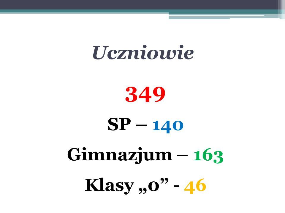 """Uczniowie 349 SP – 140 Gimnazjum – 163 Klasy """"0 - 46"""