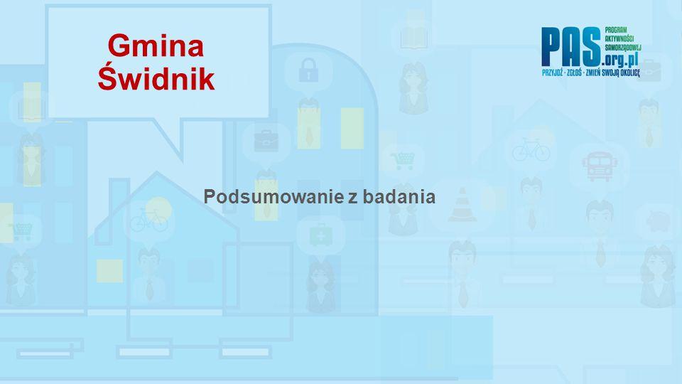 Podsumowanie z badania Gmina Świdnik