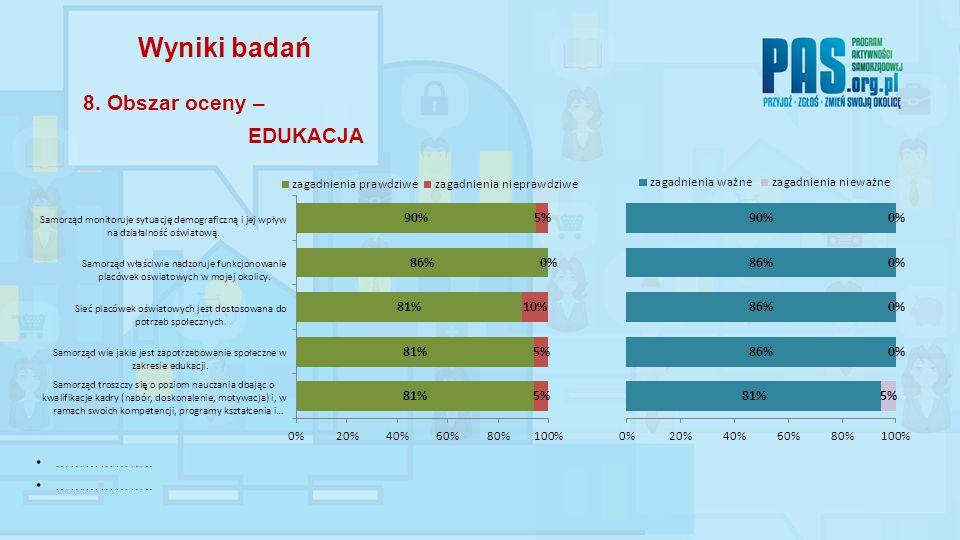 ……………….. Wyniki badań 8. Obszar oceny – EDUKACJA