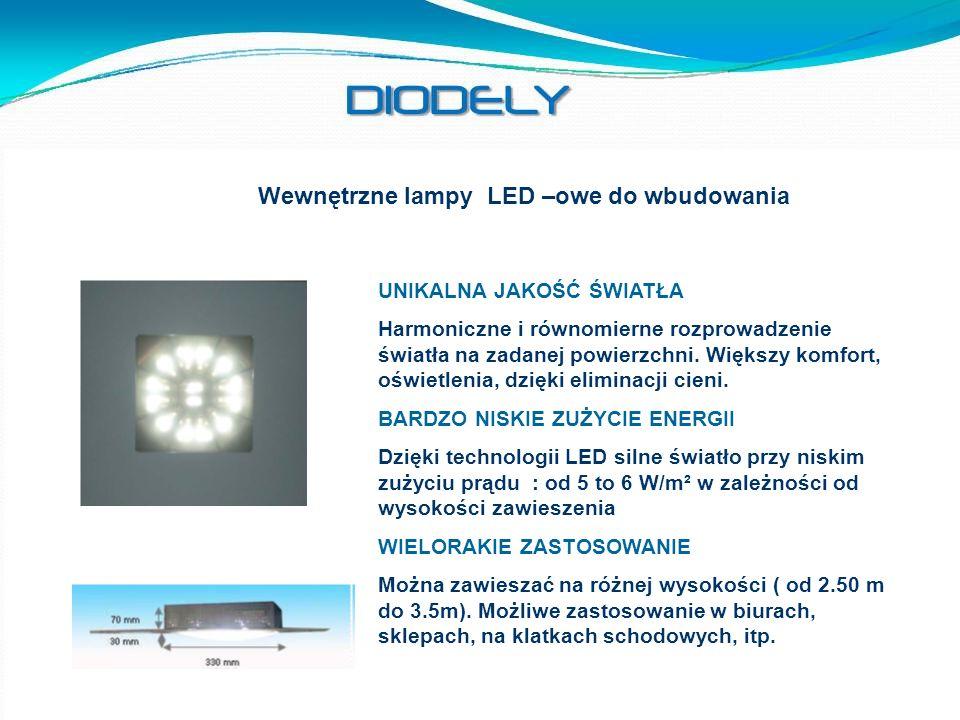 Wewnętrzne lampy LED –owe do wbudowania UNIKALNA JAKOŚĆ ŚWIATŁA Harmoniczne i równomierne rozprowadzenie światła na zadanej powierzchni. Większy komfo