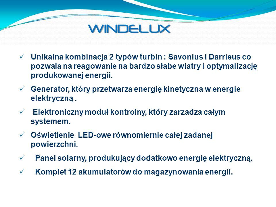 Unikalna kombinacja 2 typów turbin : Savonius i Darrieus co pozwala na reagowanie na bardzo słabe wiatry i optymalizację produkowanej energii. Generat