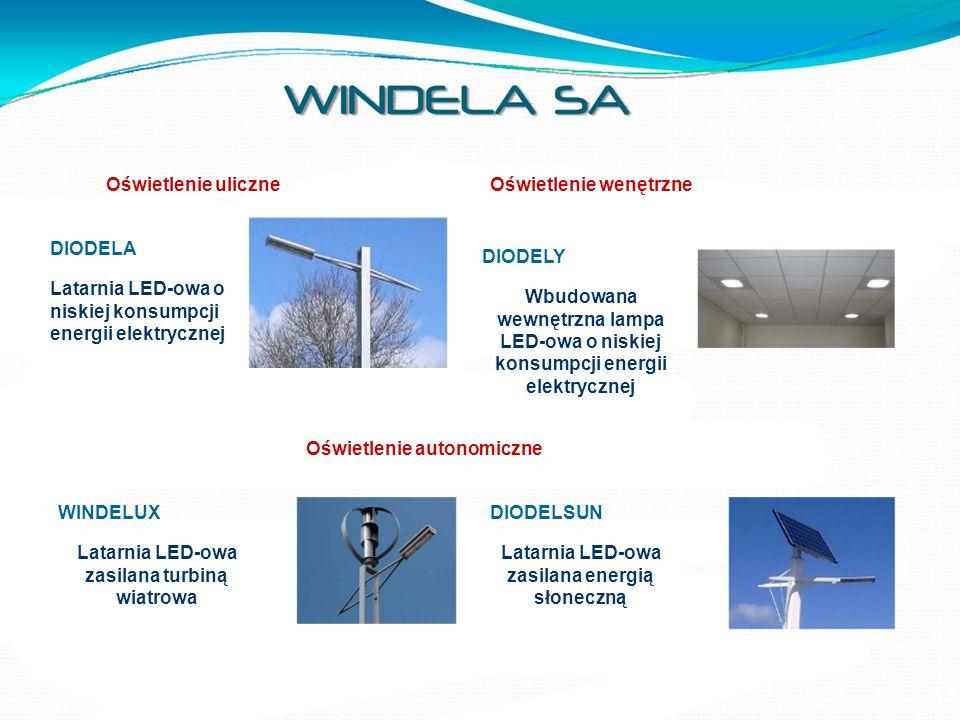 Latarnia zasilana panelem solarnym Zaprojektowano i wyprodukowano we Francji System autonomiczny Przyjazny środowisku Bez rachunków za energię Niekłopotliwa obsługa