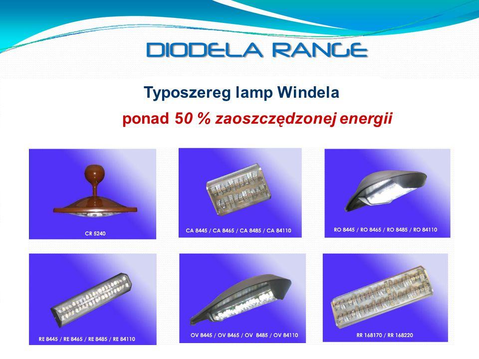 Typoszereg lamp Windela ponad 50 % zaoszczędzonej energii