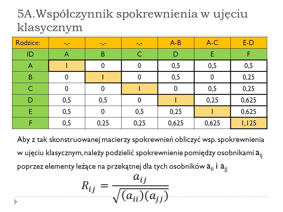 5A.Współczynnik spokrewnienia w ujęciu klasycznym Aby z tak skonstruowanej macierzy spokrewnień obliczyć wsp. spokrewnienia w ujęciu klasycznym, należ