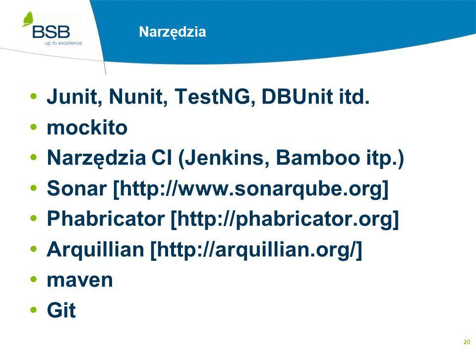 20  Junit, Nunit, TestNG, DBUnit itd.  mockito  Narzędzia CI (Jenkins, Bamboo itp.)  Sonar [http://www.sonarqube.org]  Phabricator [http://phabri