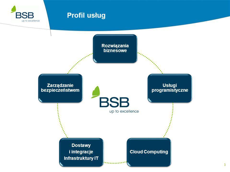 3 Profil usług Rozwiązania biznesowe Usługi programistyczne Cloud Computing Dostawy i integracje Infrastruktury IT Zarządzanie bezpieczeństwem
