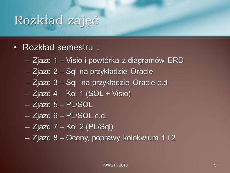 Rozkład semestru :Rozkład semestru : –Zjazd 1 – Visio i powtórka z diagramów ERD –Zjazd 2 – Sql na przykładzie Oracle –Zjazd 3 – Sql na przykładzie Or
