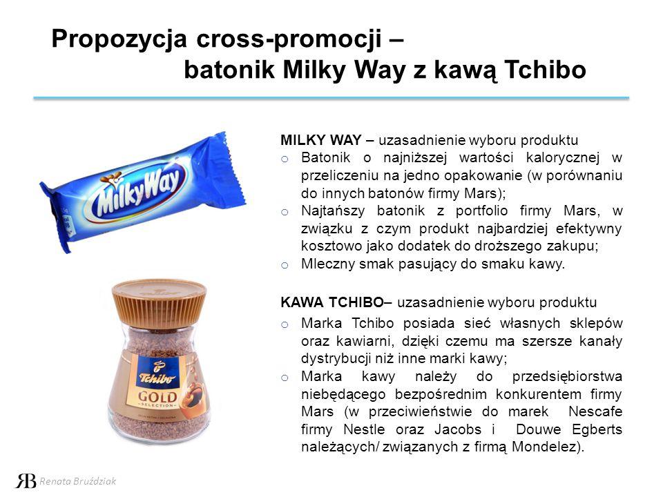 Renata Bruździak Propozycja cross-promocji – batonik Milky Way z kawą Tchibo MILKY WAY – uzasadnienie wyboru produktu o Batonik o najniższej wartości