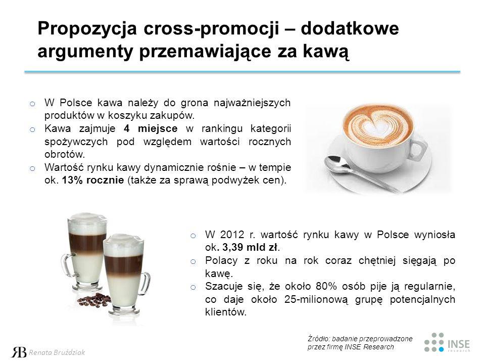 Propozycja cross-promocji – dodatkowe argumenty przemawiające za kawą o W 2012 r. wartość rynku kawy w Polsce wyniosła ok. 3,39 mld zł. o Polacy z rok