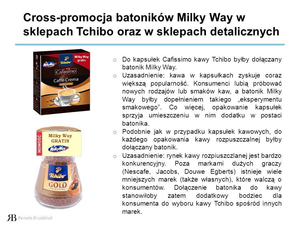 Cross-promocja batoników Milky Way w sklepach Tchibo oraz w sklepach detalicznych Milky Way gratis Renata Bruździak o Do kapsułek Cafissimo kawy Tchib