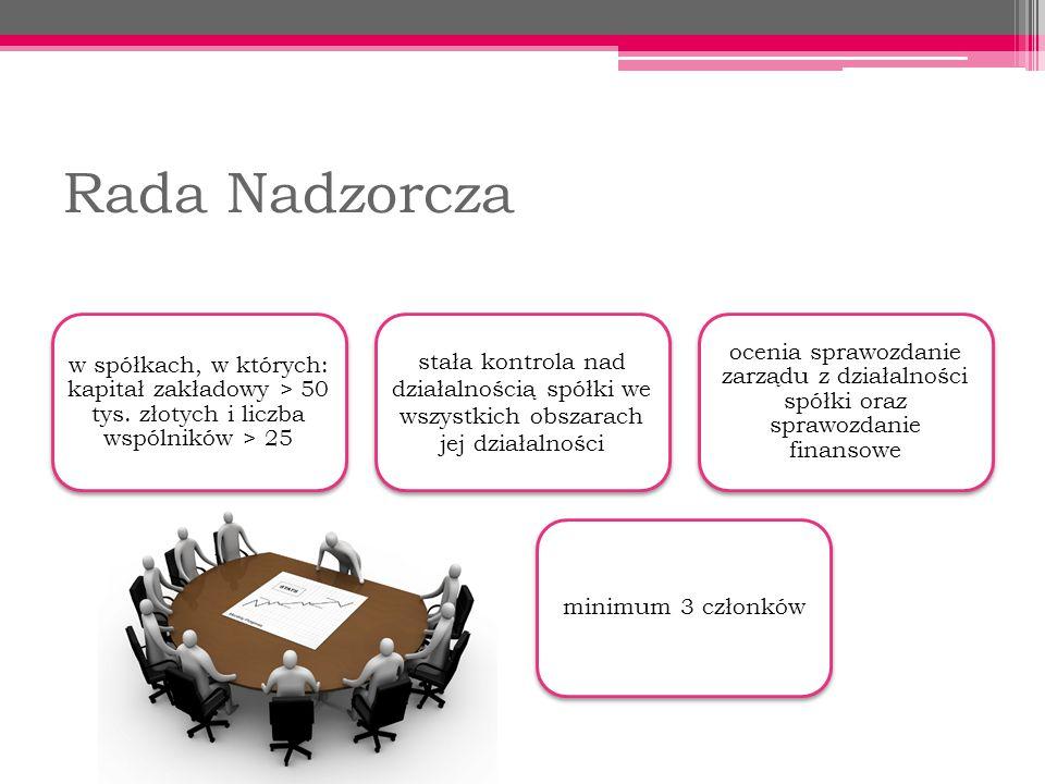 Rada Nadzorcza w spółkach, w których: kapitał zakładowy > 50 tys. złotych i liczba wspólników > 25 stała kontrola nad działalnością spółki we wszystki