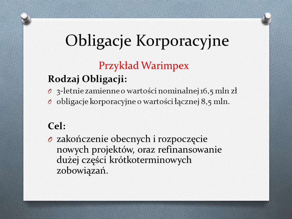 Obligacje Korporacyjne Przykład Warimpex Rodzaj Obligacji: O 3-letnie zamienne o wartości nominalnej 16,5 mln zł O obligacje korporacyjne o wartości łącznej 8,5 mln.