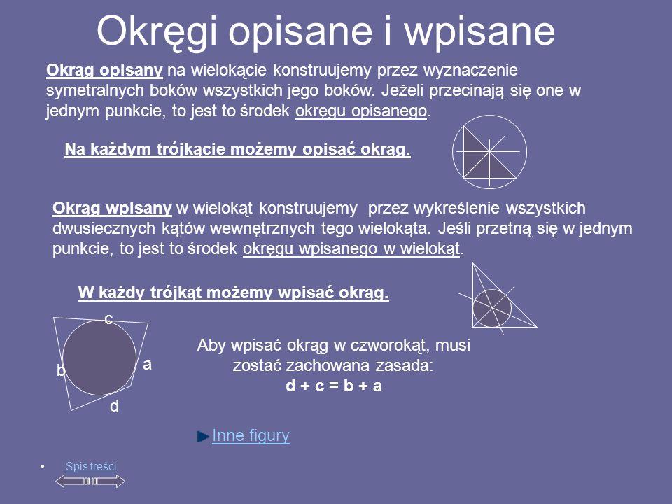 Na każdym trójkącie możemy opisać okrąg.