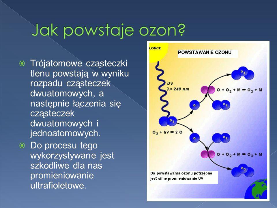  Trójatomowe cząsteczki tlenu powstają w wyniku rozpadu cząsteczek dwuatomowych, a następnie łączenia się cząsteczek dwuatomowych i jednoatomowych.