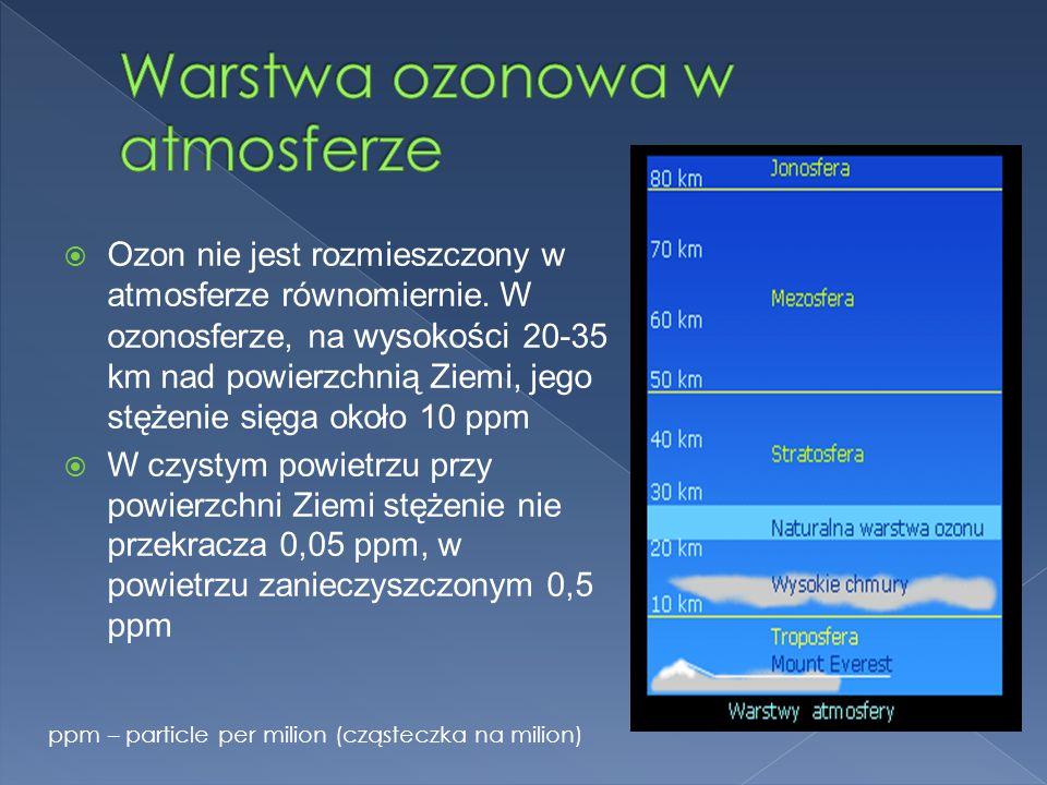  Ozon nie jest rozmieszczony w atmosferze równomiernie.