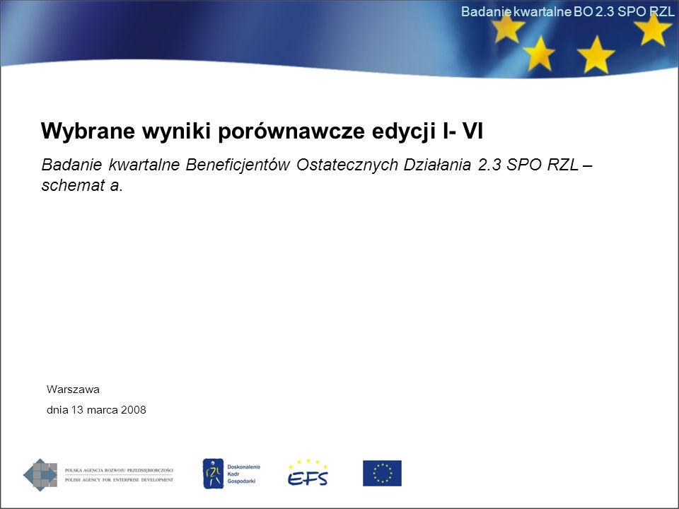 Badanie kwartalne BO 2.3 SPO RZL Wybrane wyniki porównawcze edycji I- VI Badanie kwartalne Beneficjentów Ostatecznych Działania 2.3 SPO RZL – schemat a.