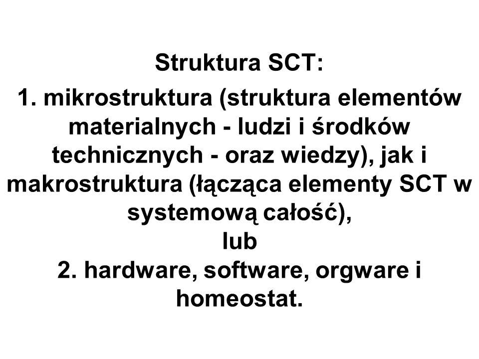 Struktura SCT: 1.